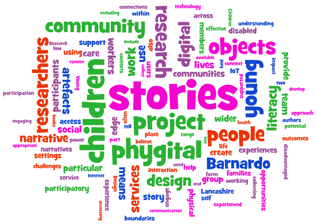 general project word cloud