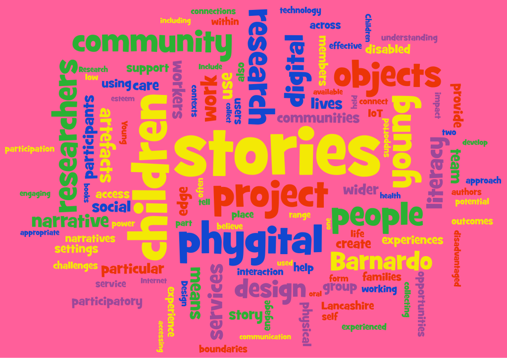 project word cloud